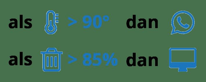 IFTTT logica in zelflerende intuïtieve assistentie maakt meer mogelijk. . Je krijgt een bericht als de watertemperatuur meer dan 90 garden is. Of als de vuilnisbak bijna bol is.